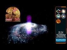 Eltérő kultúrák-azonos üzenetek, tudomány, kozmológia, csillagászat, csillagképek, téridő, őselemek, természettisztelet...