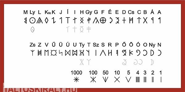 Rovás abc a szimbólumok olvasásához (táltos - hadi rovás)